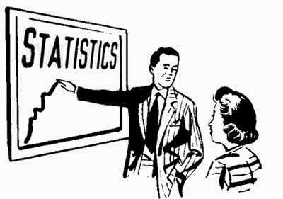 Biaya Jasa Konsultan Statistik Bandung