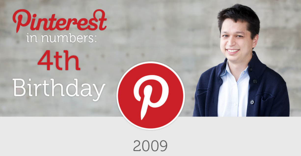 The Numbers Behind Pinterest - infographic