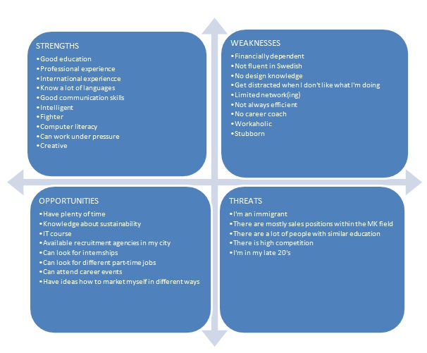 perodua swot analysis The swot analysis of perodua is evaluated to gain a better understanding of from marketing 123 at sunway university.