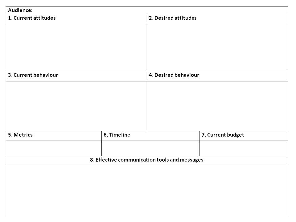 The Art of Positive Change: Communication planning template