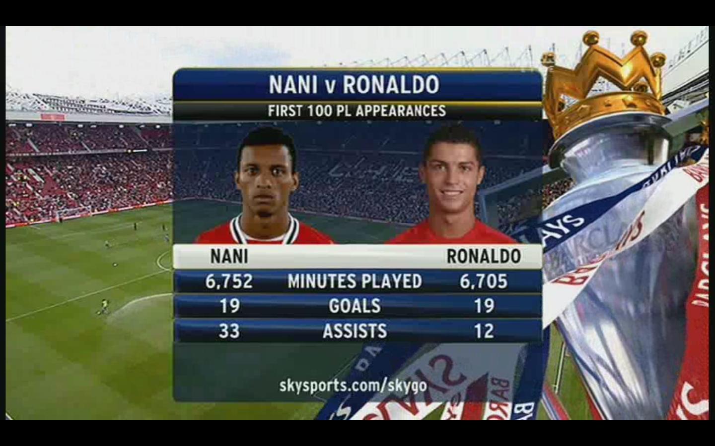 http://2.bp.blogspot.com/-KxK2eqfI-1o/TndzGME4ChI/AAAAAAAAJAE/HLprUzBjpqg/s1600/Nani+vs+Ronaldo.jpg