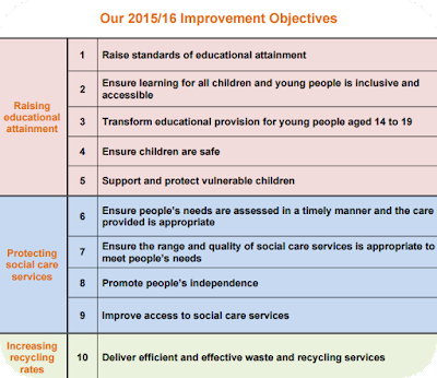 Torfaen County Borough Council 2015/16 Improvement Objectives