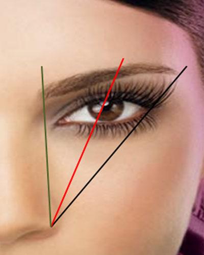 maquillaje efecto ojos grandes