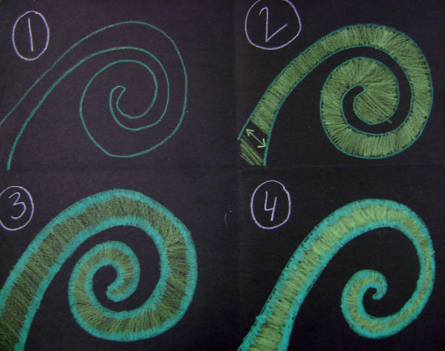 Guided value drawing for Koru Spiral Plant