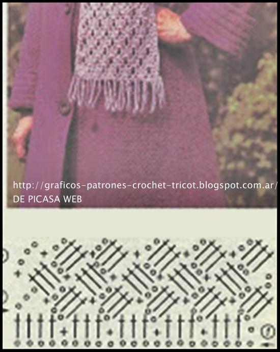 crochet fabric , CROCHET - GANCHILLO - PATRONES - GRAFICOS: PUNTOS A ...