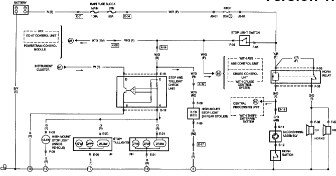 Complete Mazda Electrical Wiring Diagram