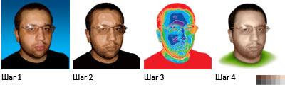 как сделать авторскую аватарку из фотографии