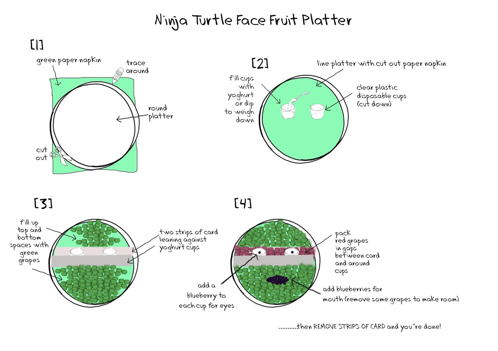Great Fun Etc Ninja Turtle Party How To Make And Do It All