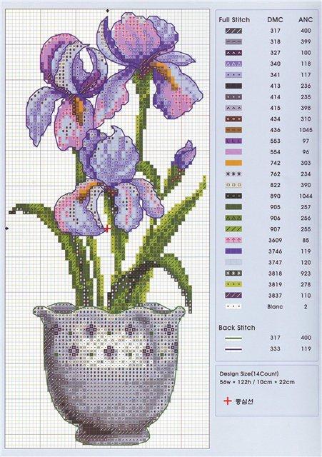 Patrones y esquemas gratis: Flores lilas en un jarrón