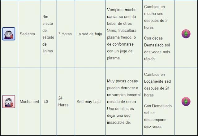 [+13] AGE OF VAMPIRES :: El orígen de la Condesa - CAPÍTULO °6 Vampiro+mucha+sed