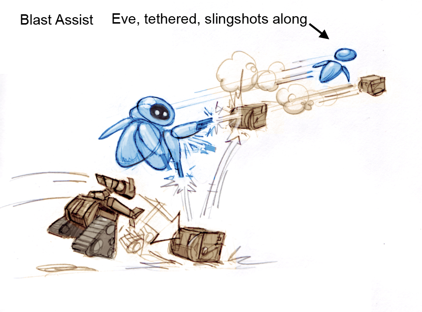 Game Concept Art By Goodson: Wall-E Turn Arounds and Environment Ideas