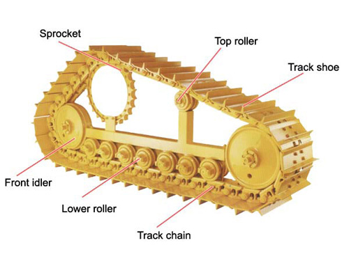 Jual Spare Part Under Carriage Excavator & Bulldozer