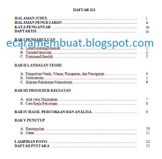 Contoh Daftar Isi Makalah dengan Tab+