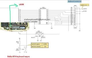 nokia N70 keypad ways