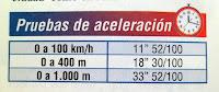 Aceleracion chevrolet corsa gls 1.8
