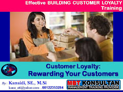 Customer Loyalty TRAINING