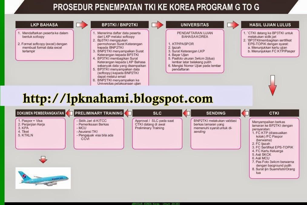 http://lpknahami.blogspot.com
