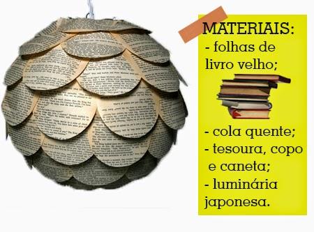 decoração, lustre, diy, colagem, luminária japonesa, lanterna japonesa, faça você mesmo, reciclagem.