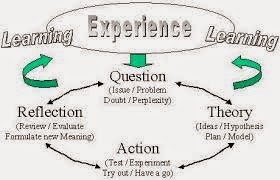 my personal experience learning to golf Your question is basically the main idea of most personal experience essays which have to do with recalling a specific experience i always suggest that to make a good essay, students focus on a very specific moment in time.