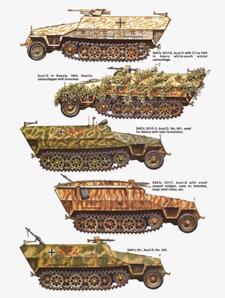 Vehicles of world war ii sd kfz 251 sonderkraftfahrzeug 251 i