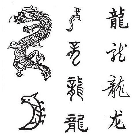 Différentes façons d'écrire le caractère dragon