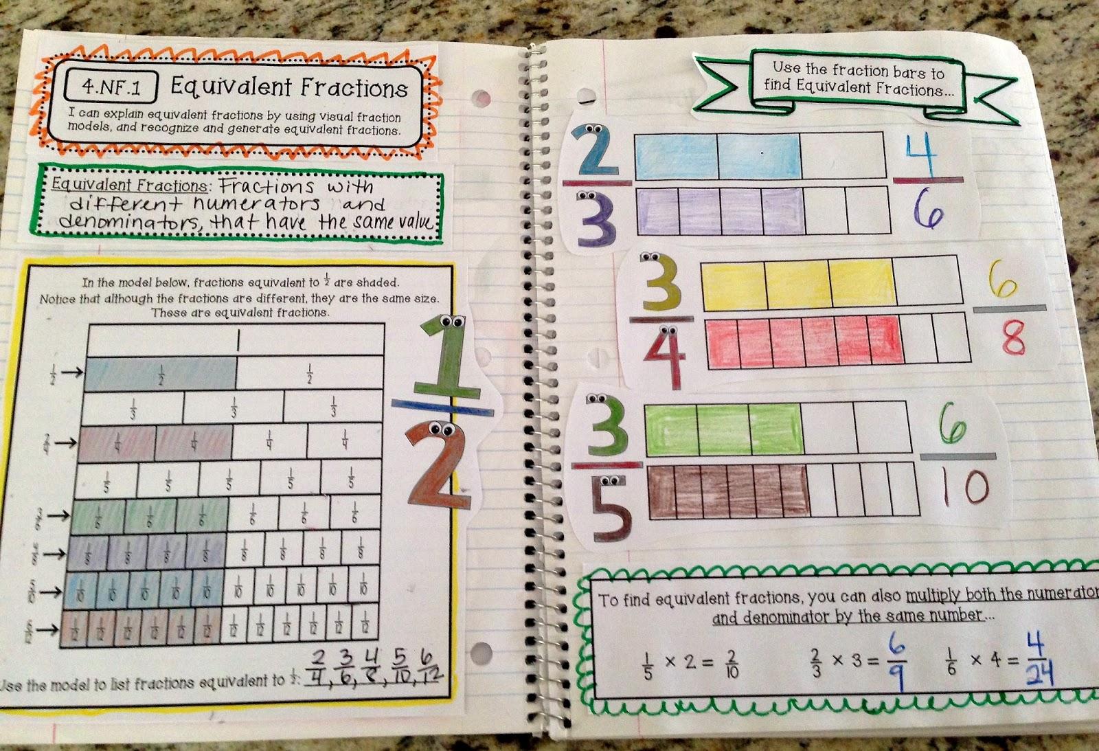 Interactive Math Notebook - Final Edition: Fractions! - Create ...