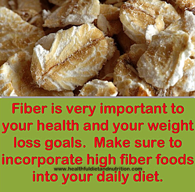 Add Fiber Food To Your Diet