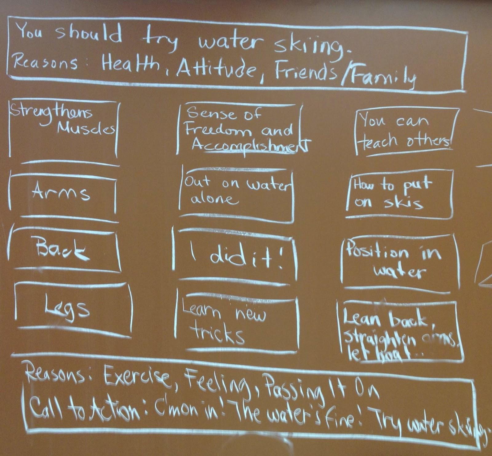 Easy Persuasive Essays
