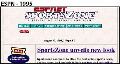 Popular Websites In Past