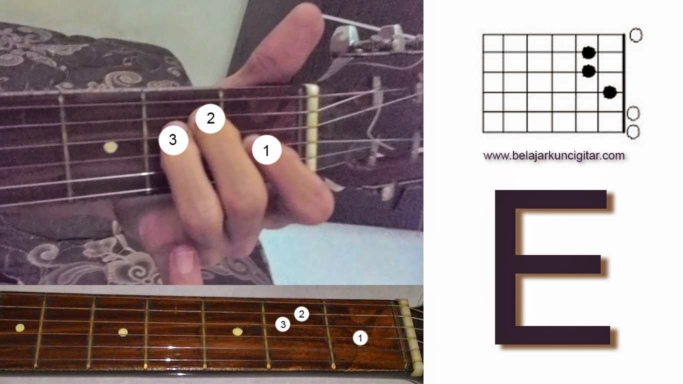 Gambar kunci gitar E dasar dan letak jari jari
