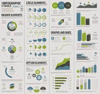 PowerPointに使用するグラフ・チャートパーツ類