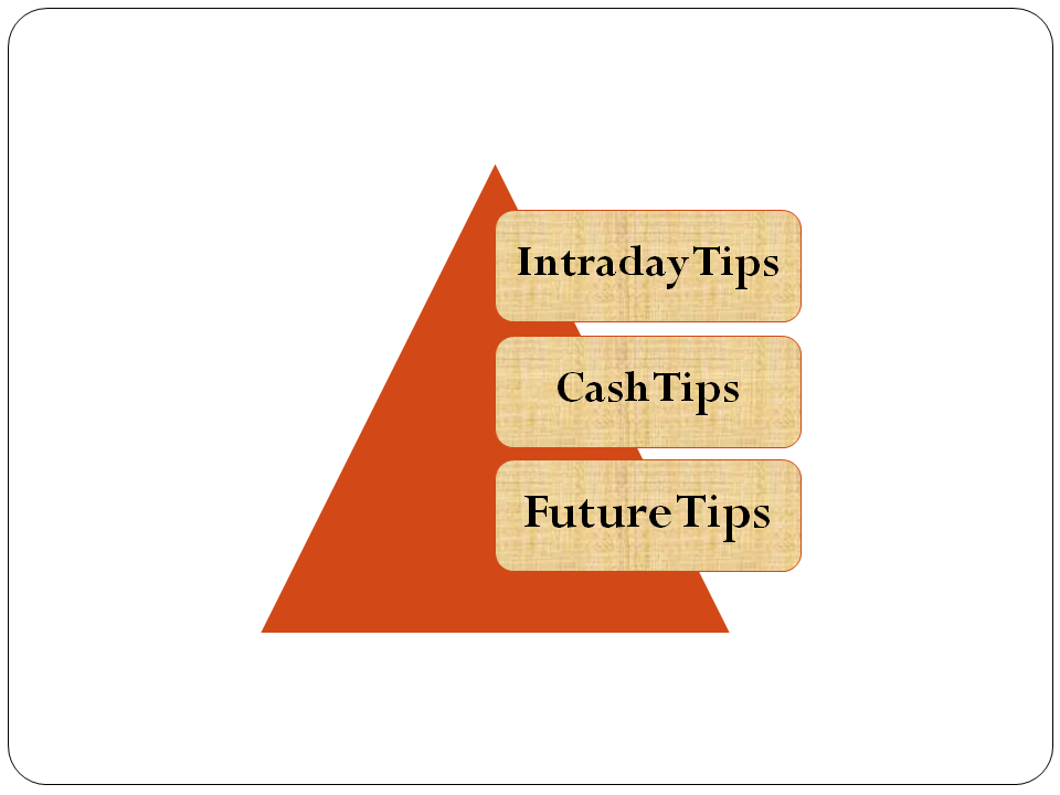 Indian stock trading strategies