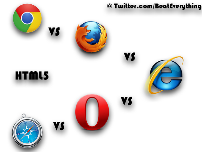 Which browser is best for future websites? (HTML5 Comparison) main