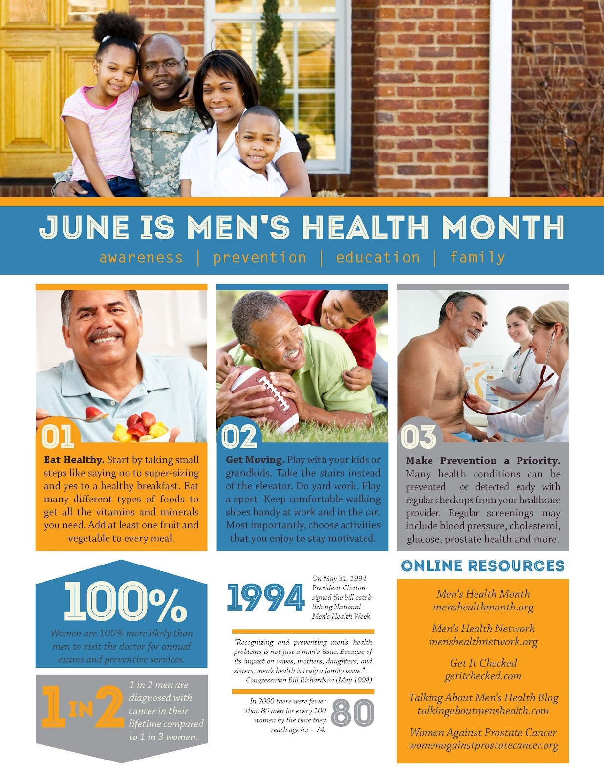 Asian American Health Initiative's Community Blog: June is ...
