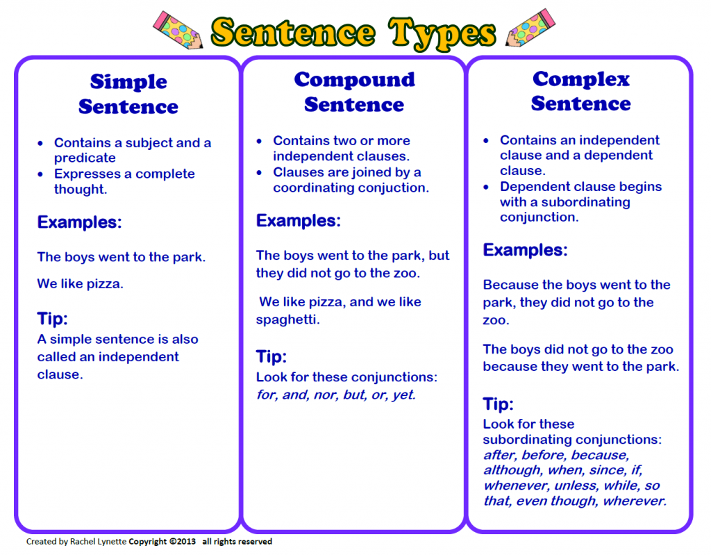 how to create a sentence in english