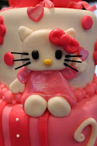 Close-up on Hello Kitty