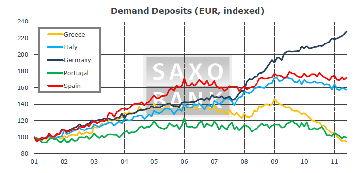market trends of deposit in the Recent us facility and deposit trends summary bank and thrift charters have experienced a multidecade decline more recently, however, the number of bank and thrift branches has fallen.