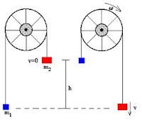 Dinâmica - Mecânica para engenharia - 10 ed