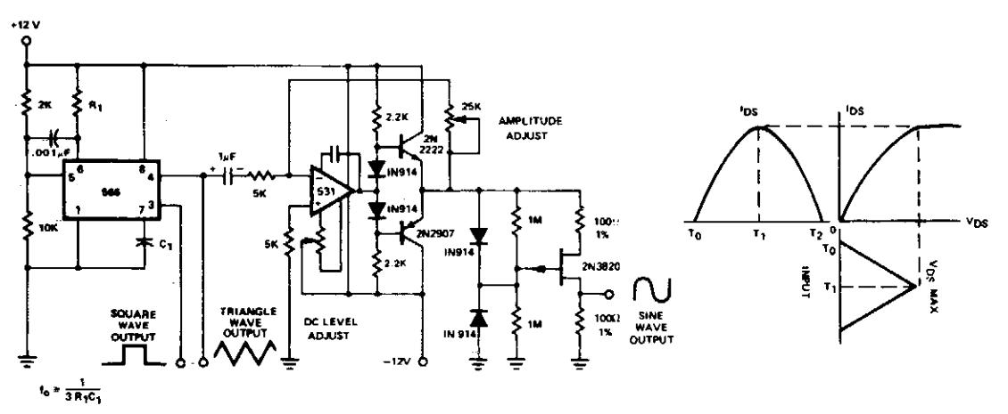 simple triangle to sine converters circuit diagram