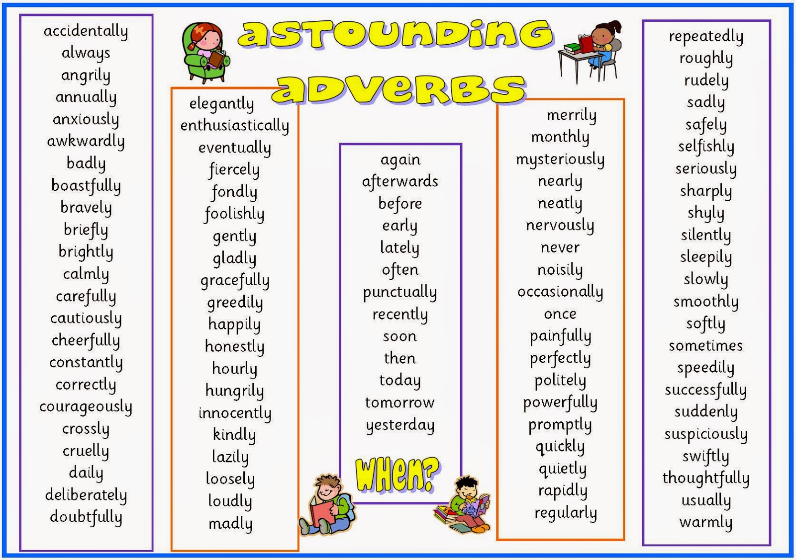 Adverbs sheet ks1