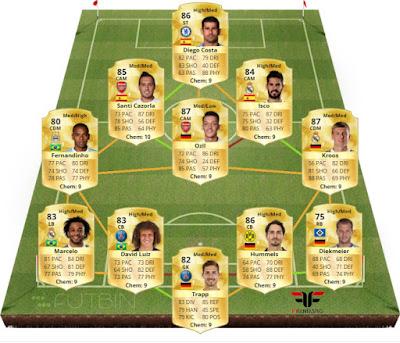 Híbrido 4 ligas FUT 16, equipo para jugar al toque FIFA 16 Ultimate Team