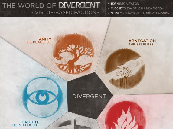 Divergent? More like Disappointment.