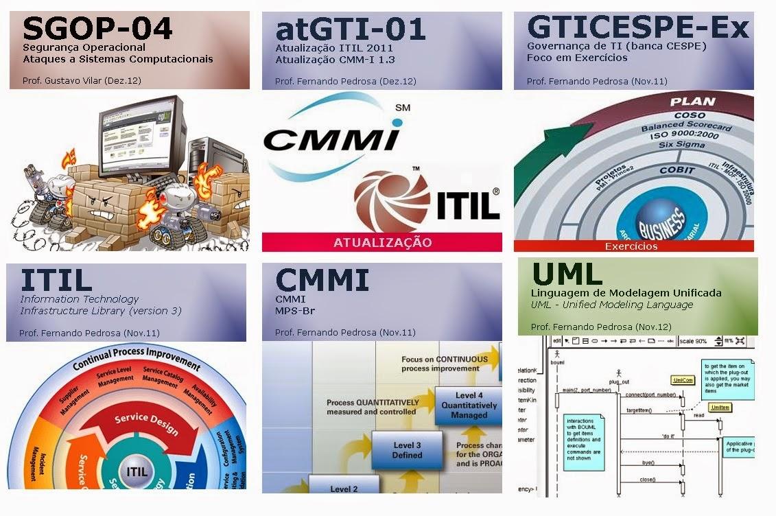 Engenharia de Sofwtare, UML, Infra Estrutura, Redes, Segurança da Informação, Governança de TI e muito mais