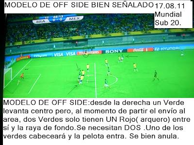 Charadas por alfredo saez santos el off side fuera de for Regla de fuera de juego en futbol