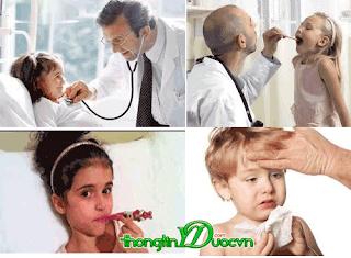 thuốc | thuốc điều trị bệnh viêm họng cấp | bệnh | viêm họng cấp ở trẻ em | sử dụng thuốc hợp lý