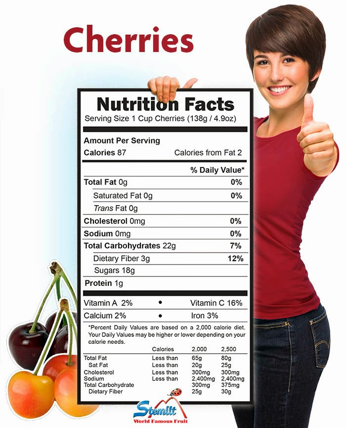 "<img src=""Nutrition Fact.jpg"" alt=""Healthy Lifestyle"" />"
