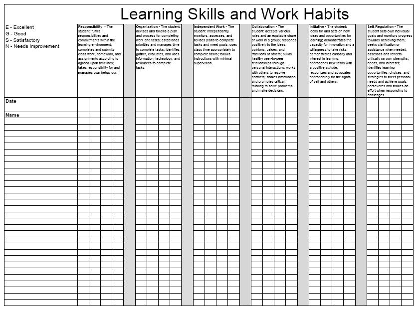 Work Skills Inventory Pictures to Pin PinsDaddy – Skills Inventory Template