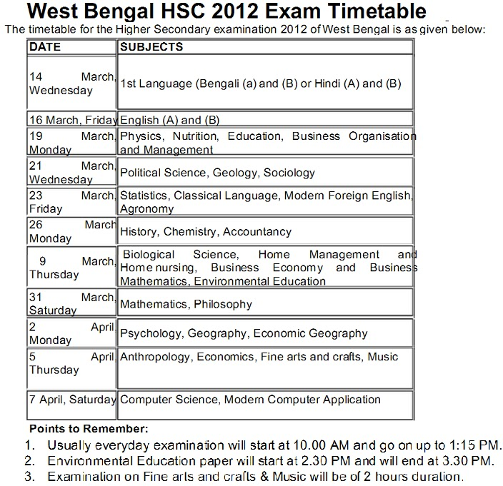 All in news in india wbseb hsc exam time table 2012 for 52 time table