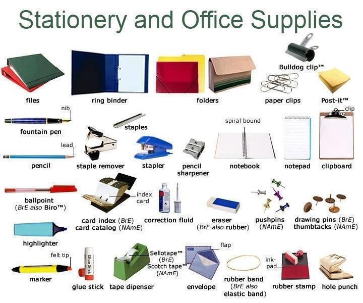 Stationery And Office Supplies Vocabulary