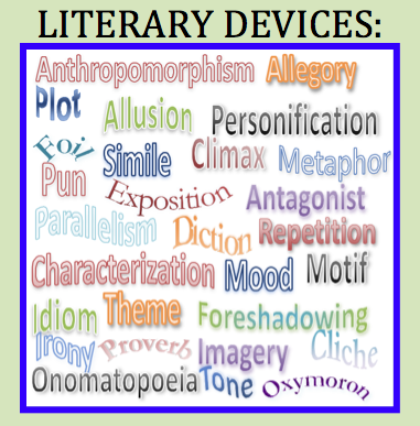 English Iii Literary Devices Definition And Examples Of Literary
